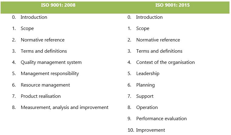 ISO_9001_2015_QICE